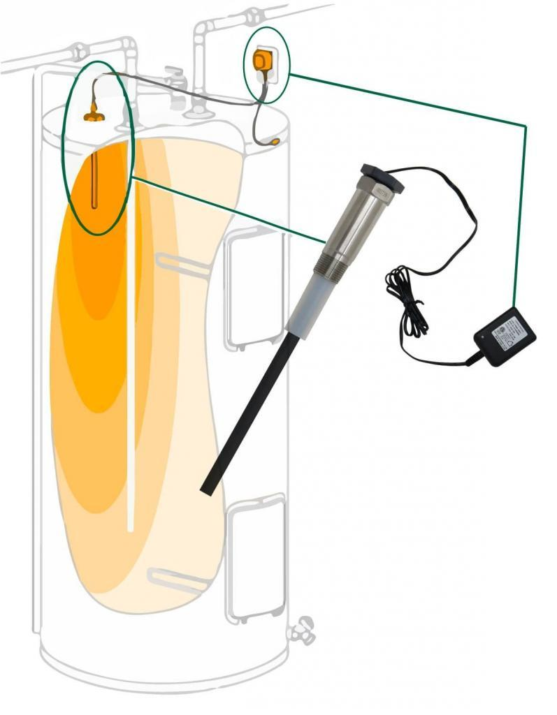 CORRO-PROTEC Anode Rod inside Water Heater