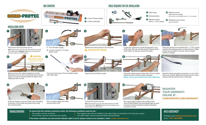 corro-protec-installation-guide-EN